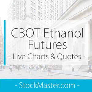 Energy Oil Archives Stock Master